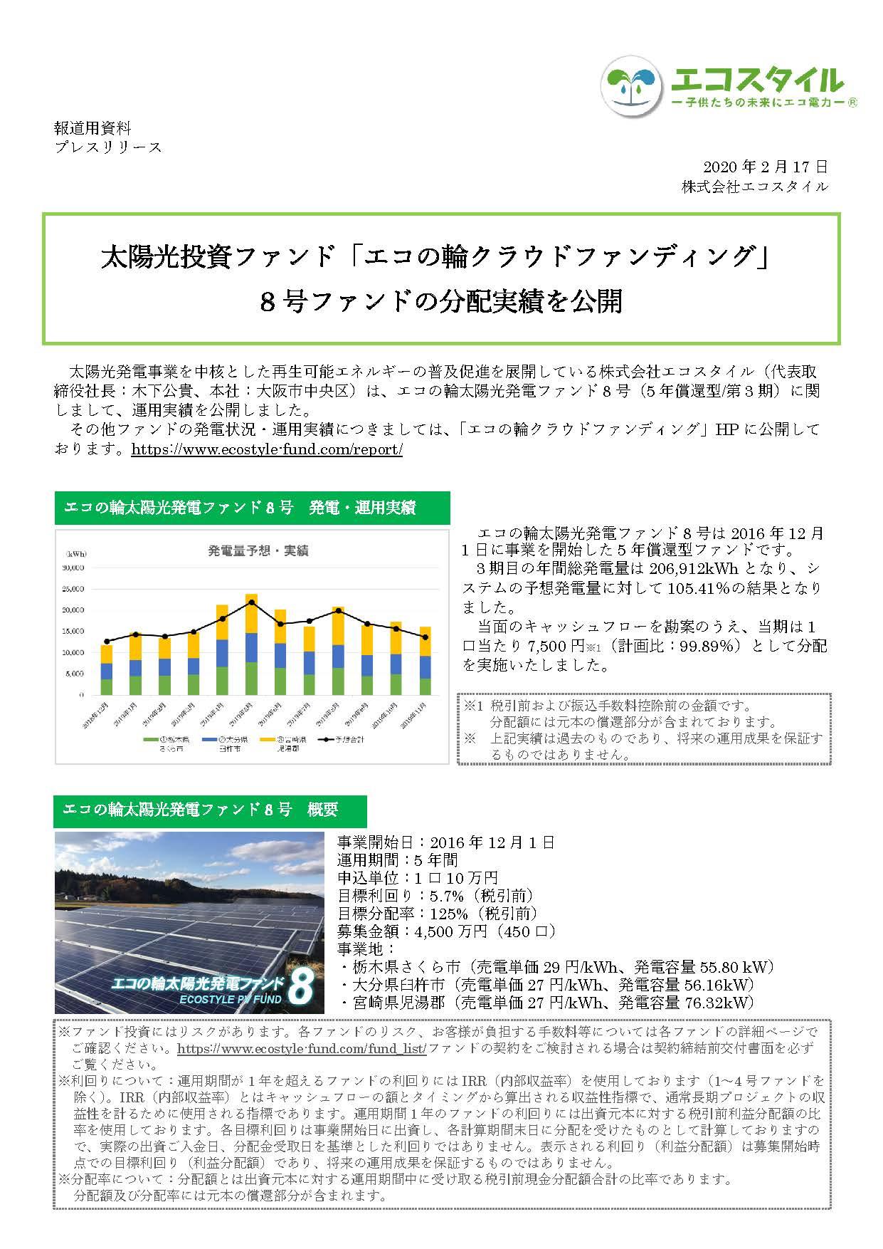 太陽光投資ファンド「エコの輪クラウドファンディング」8号ファンドの分配実績を公開