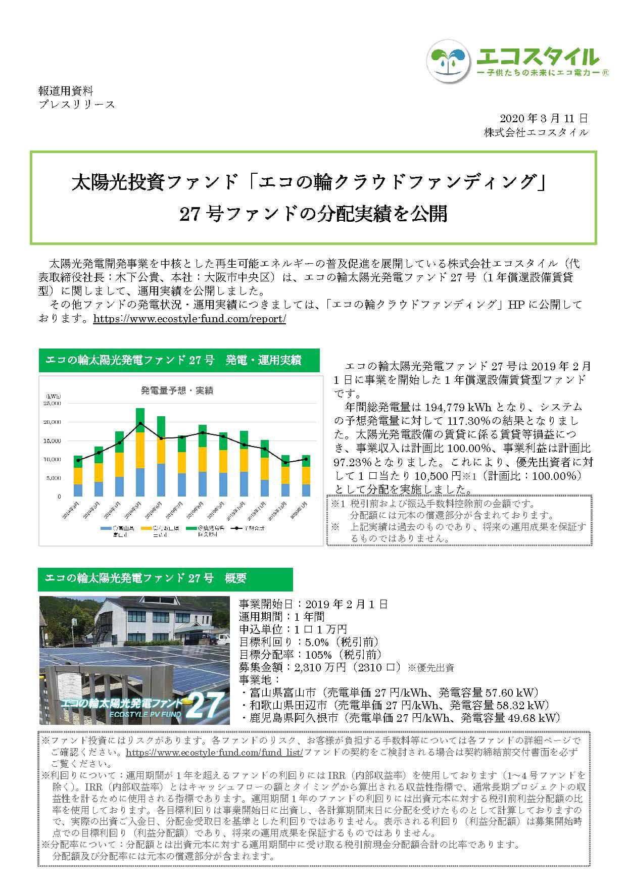太陽光投資ファンド「エコの輪クラウドファンディング」27号ファンドの分配実績を公開