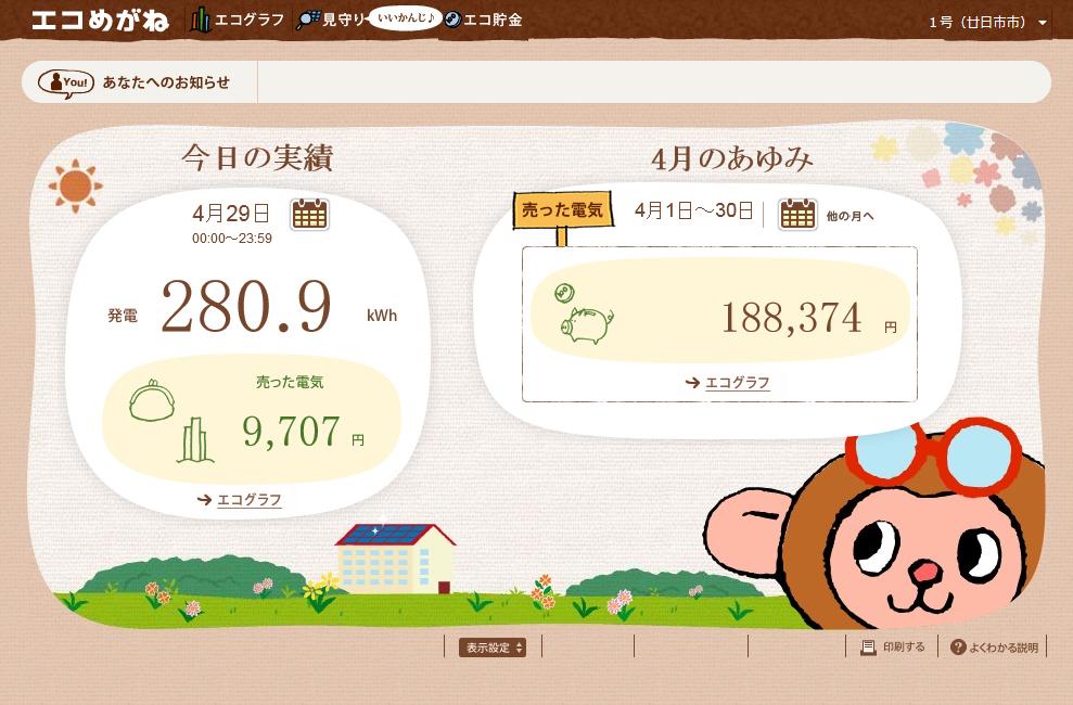 170429hatsukaichi