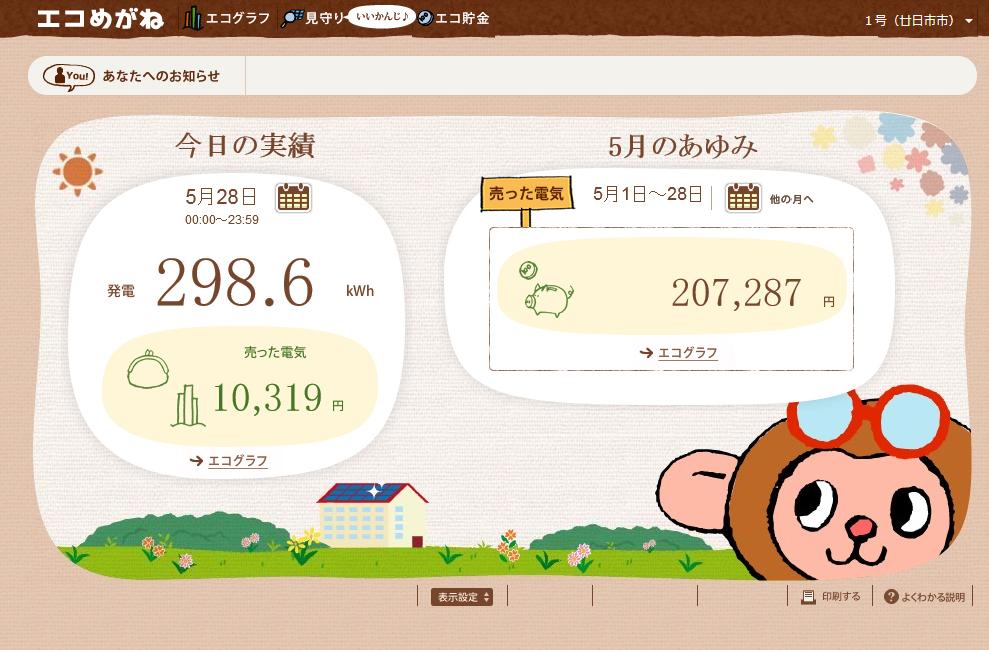170528hatsukaichi