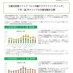 エコの輪クラウドファンディング 7号・25号ファンドの分配実績を公開
