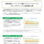太陽光投資ファンド「エコの輪クラウドファンディング」 2号・11号ファンドの分配実績を公開