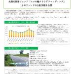 太陽光投資ファンド「エコの輪クラウドファンディング」 6号ファンドの分配実績を公開